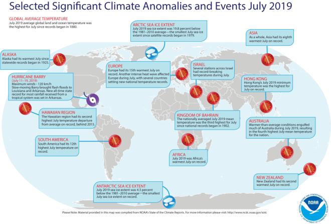 Klima-Anomalien und Events Juli 2019 (NOAA)