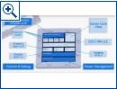 """Intel """"Lakefield"""" - Bild 4"""