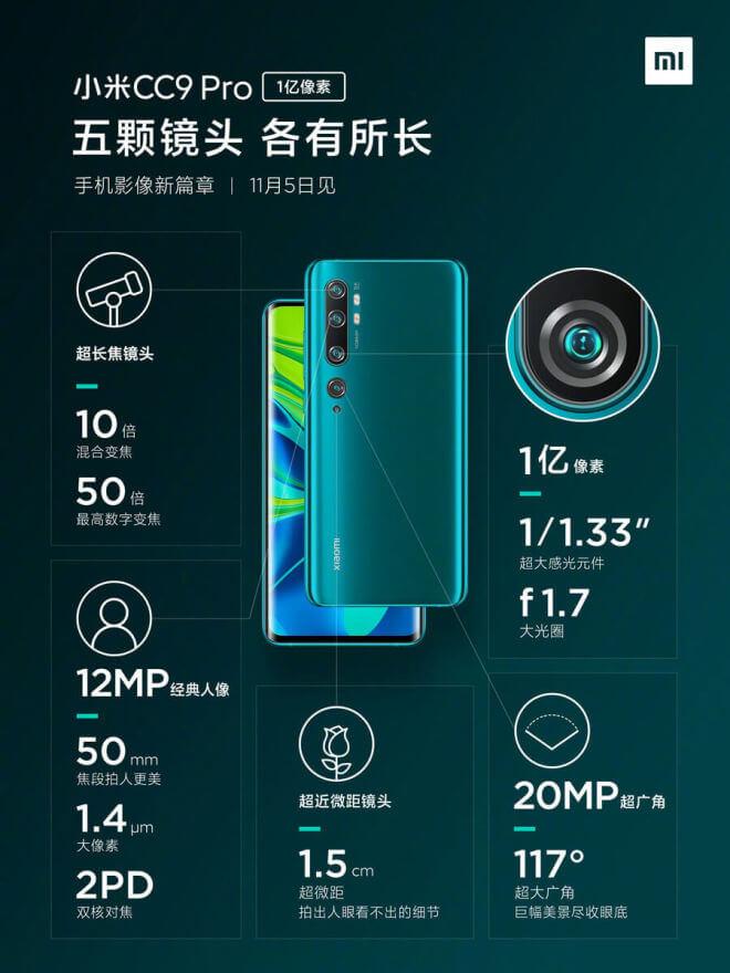 Xiaomi Mi Note 10 (Pro)