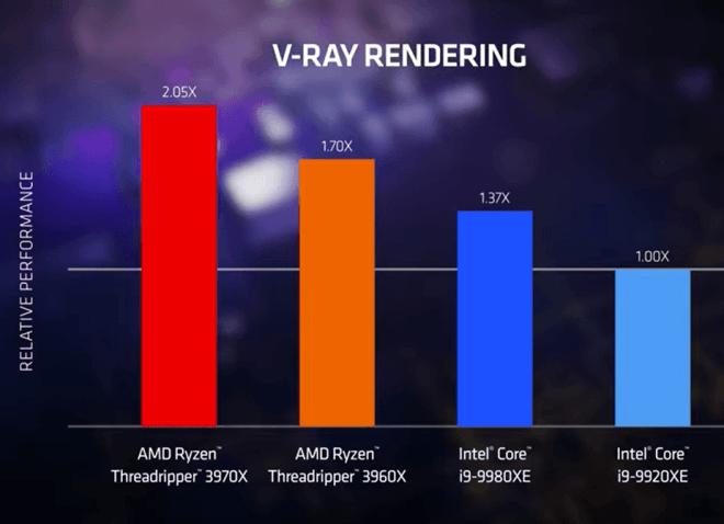 AMD Ryzen Threadripper 3rd Gen