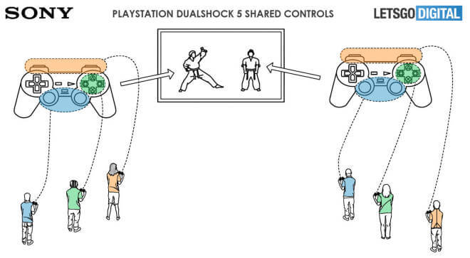 Sony PlayStation 5 Shared Controls (Patent)