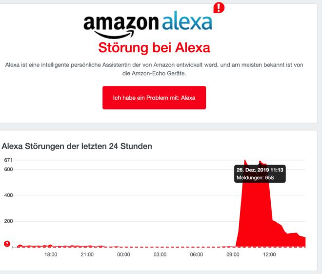 Alexa Störung