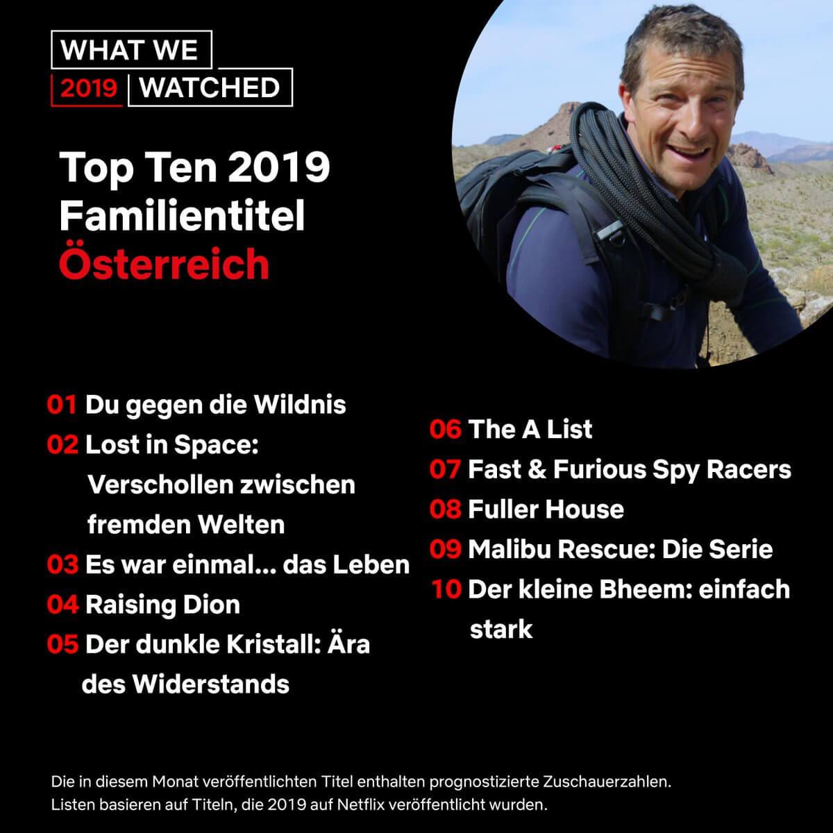 Netflix Jobs Deutschland