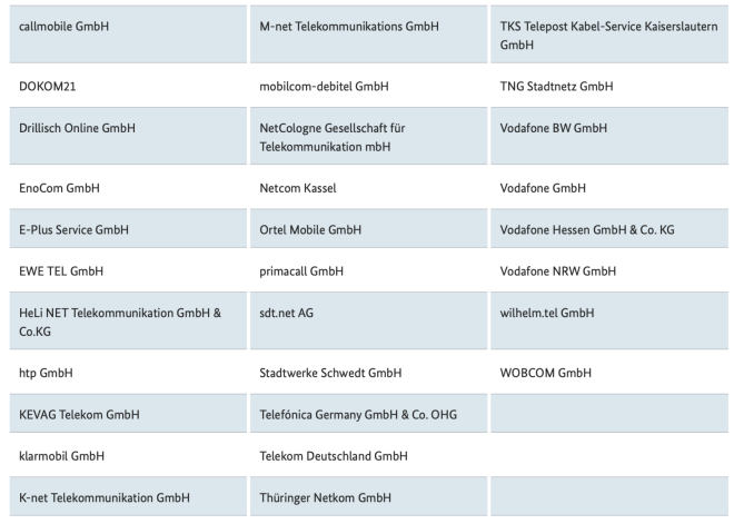 Bundesnetzagentur Mobilfunkgarantie