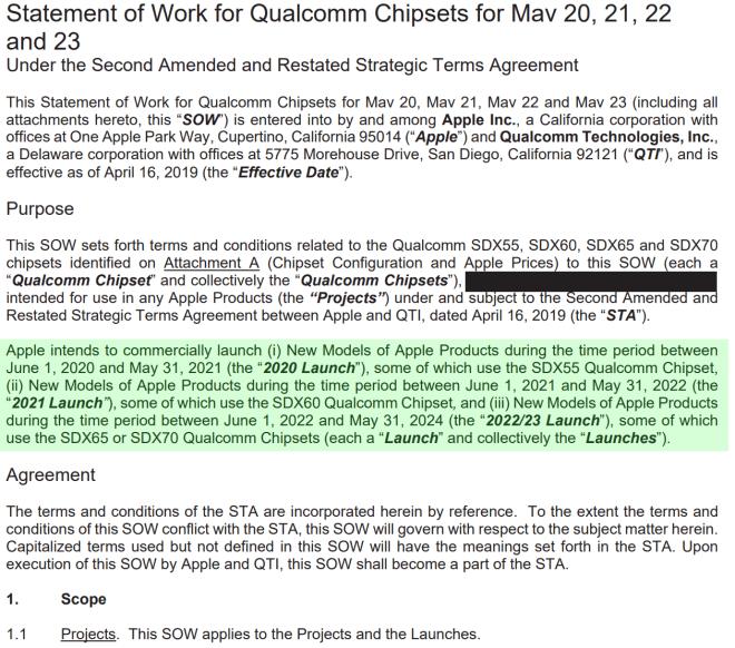 Apple Qualcomm Modem-Deal