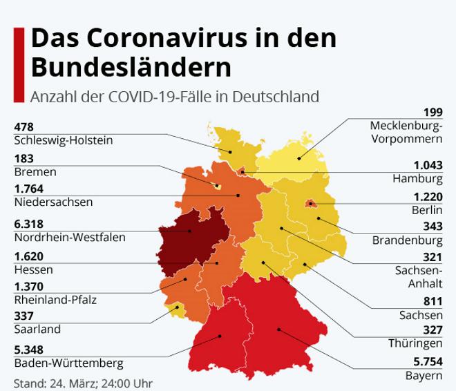 Das Coronavirus in den Bundesländern