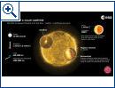 Solar Orbiter - Bild 5