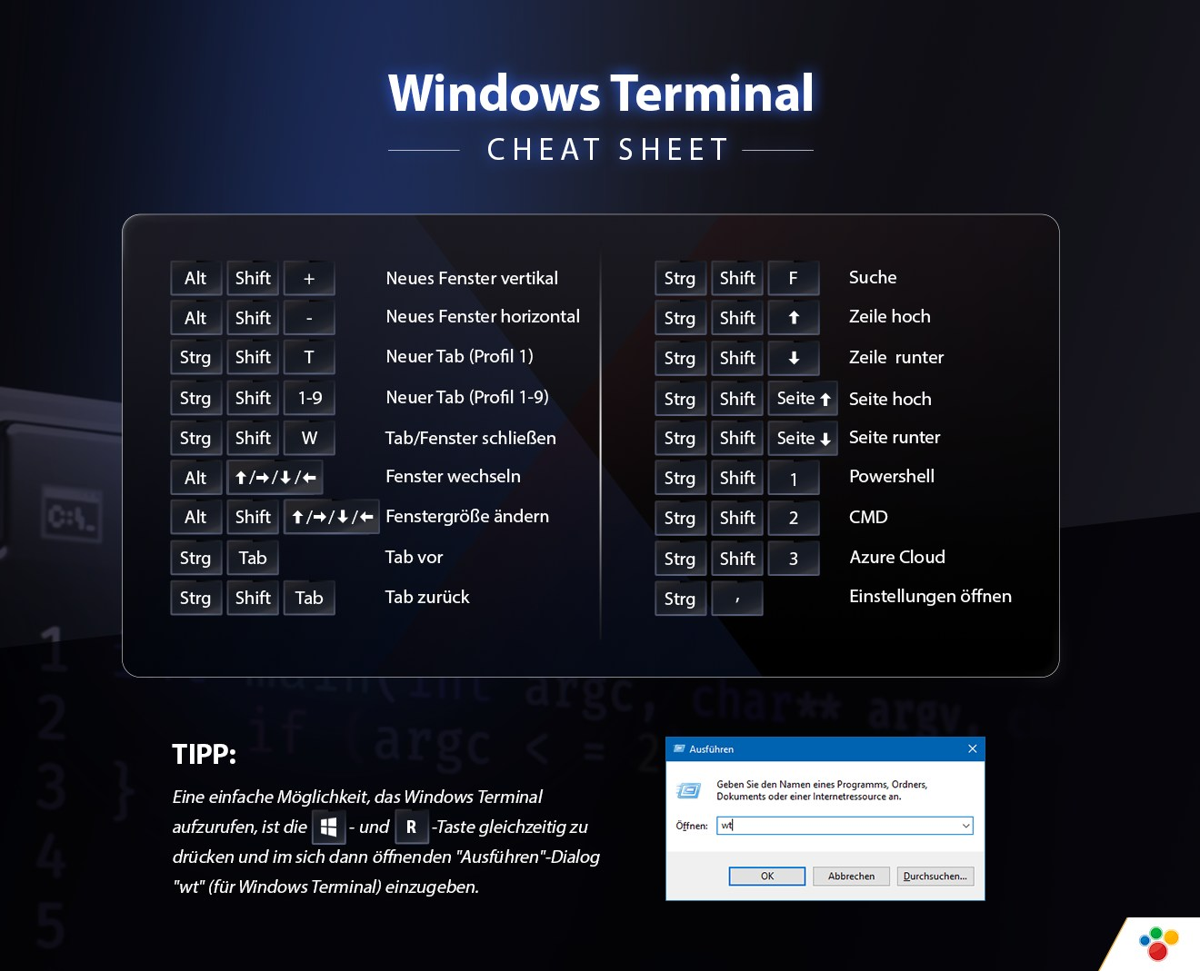 Tastenkombinationen für das Windows Terminal
