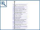 Die Informationskatastrophe (AIP Advances)