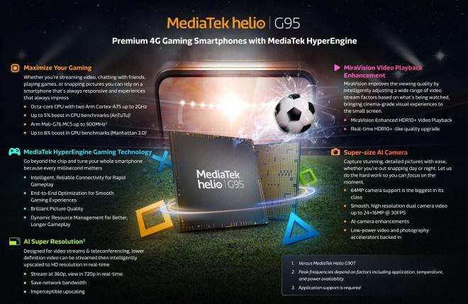 MediaTek Helio G95
