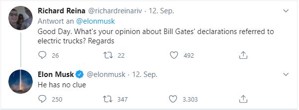 Elon Musk: Bill Gates hat keine Ahnung