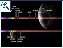 NASA: Wie finden wir bewohnbare Planeten? - Bild 3