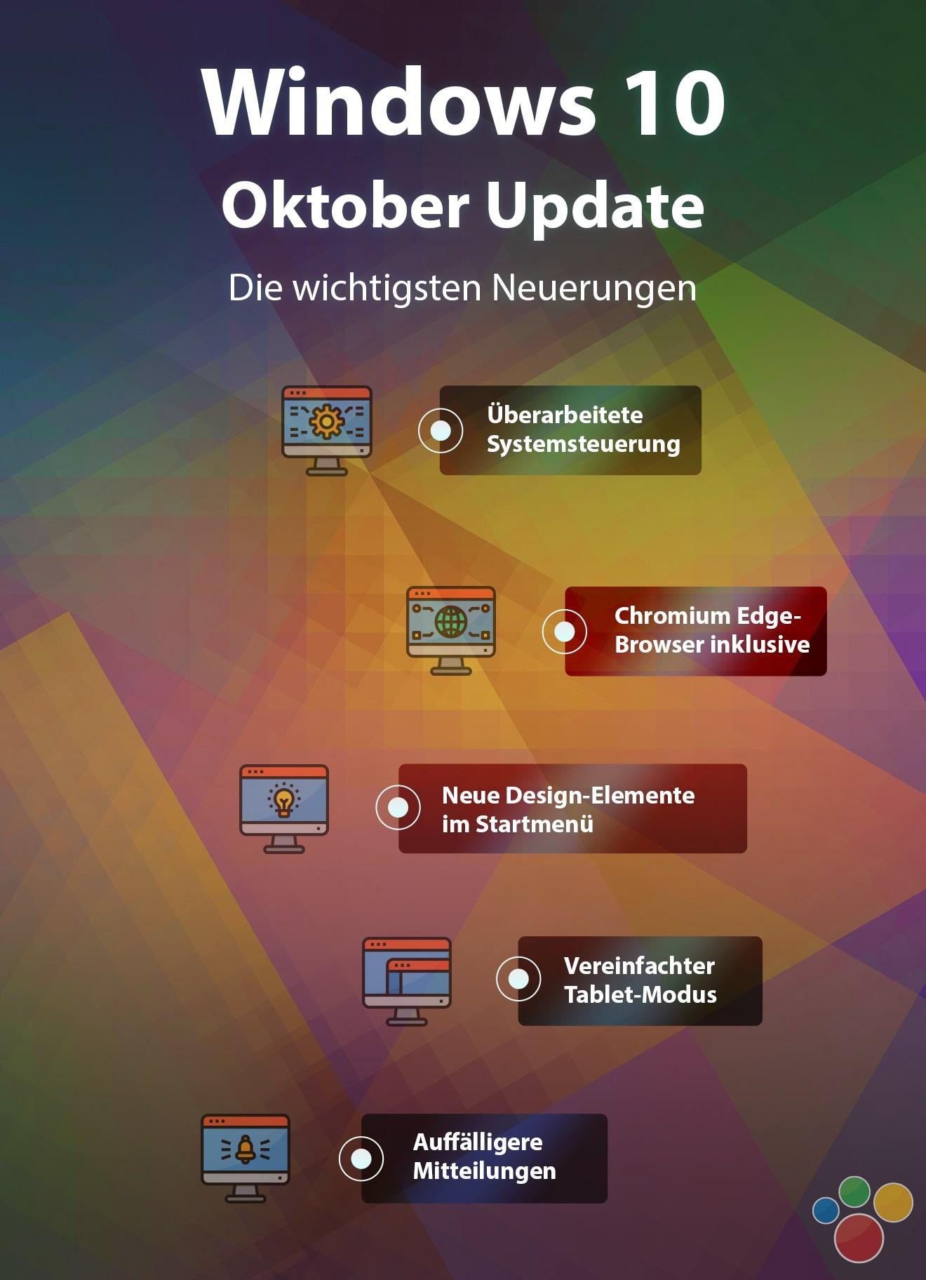 Windows 10 Oktober 2020 Update: Die wichtigsten Neuerungen
