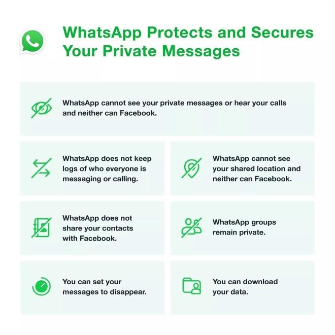 WhatsApp AGB-Benachrichtigung