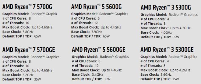 AMD Ryzen 5000G und 5000GE