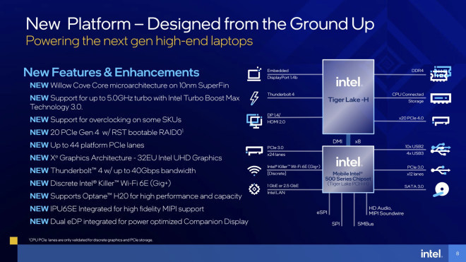 Intel Tiger Lake-H: Core i9-11980HK & Co
