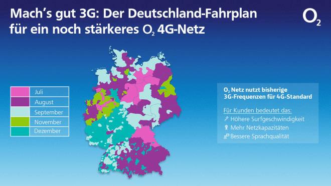 Telefonica: 3G-Abschaltung