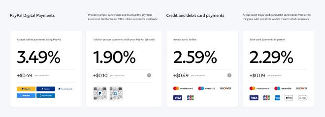 Neue PayPal-Gebühren