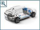 VW ID.Software2.3 - Bild 3