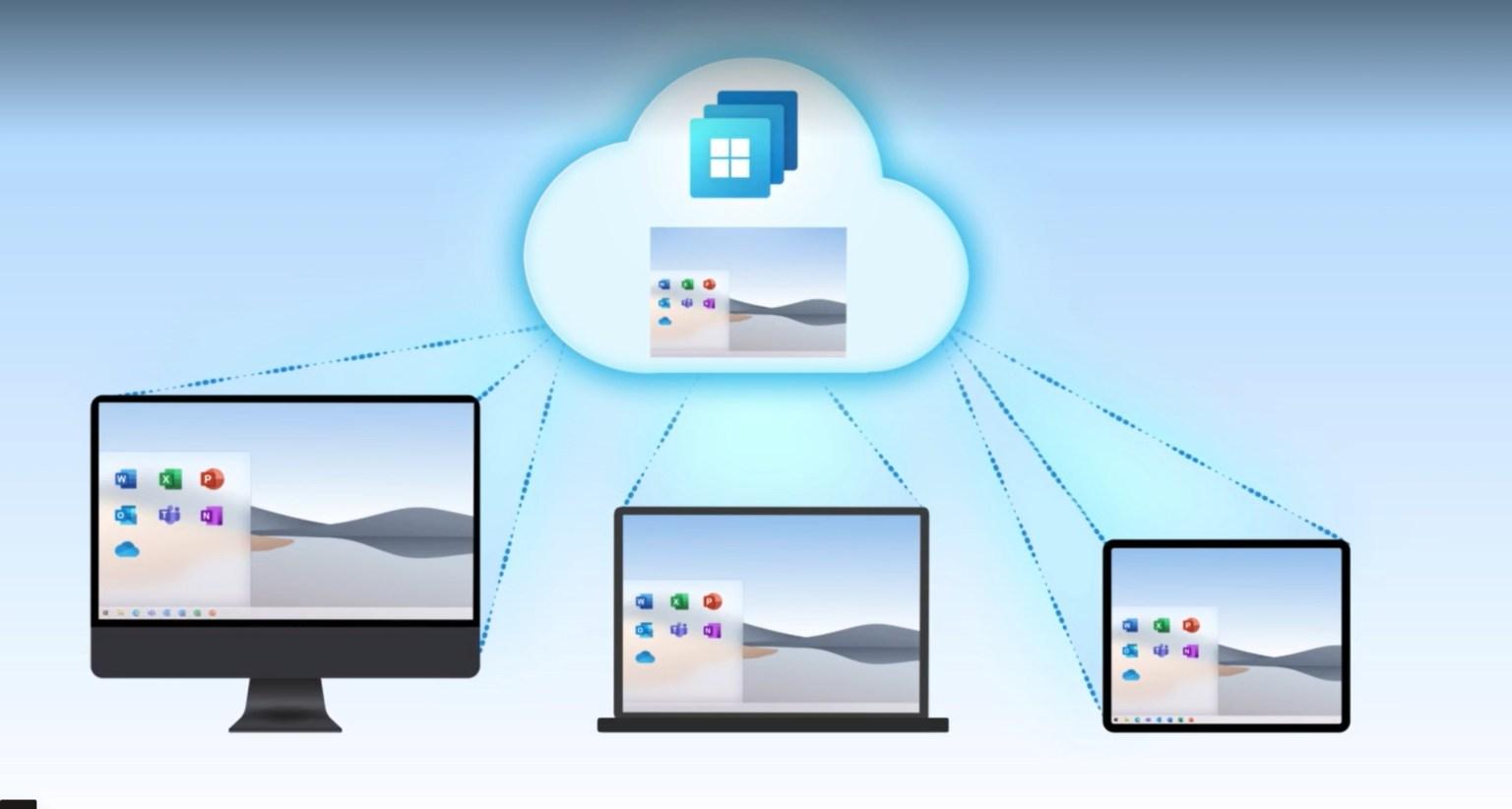 Windows 365 Cloud-PC