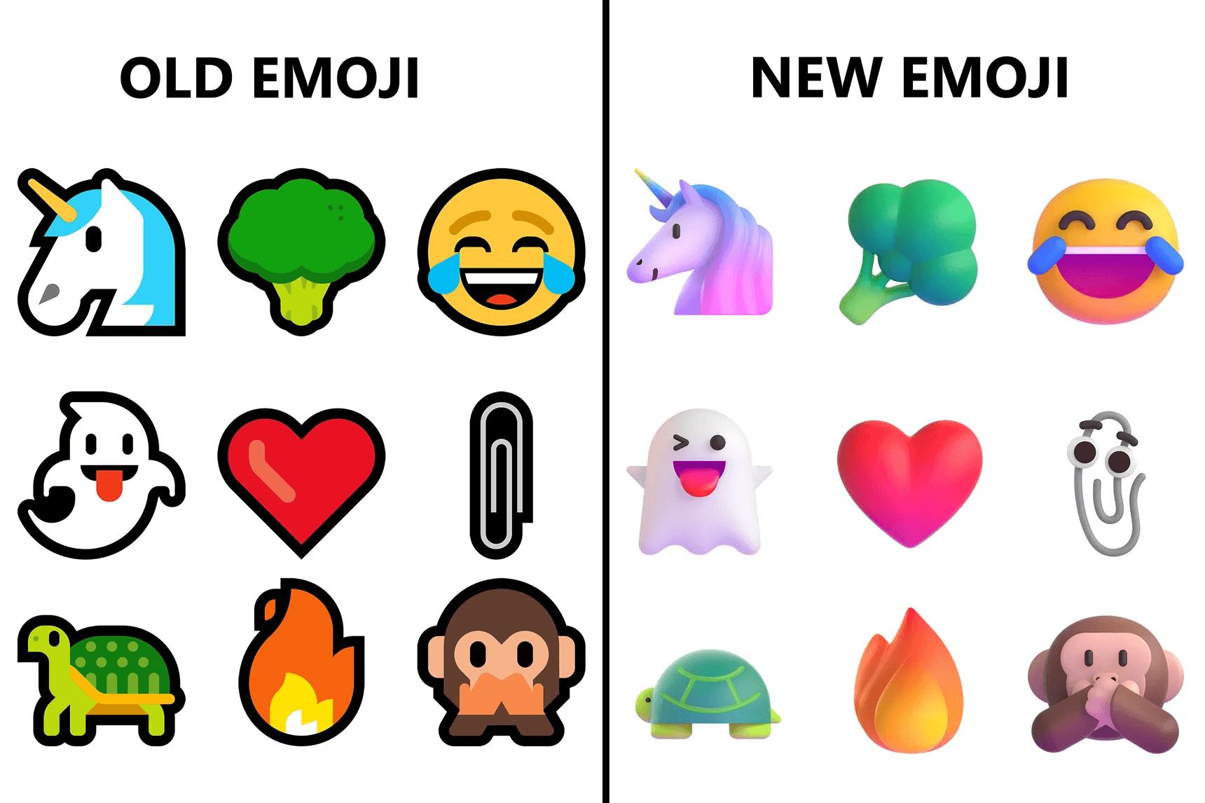 Microsoft 3D-Emojis