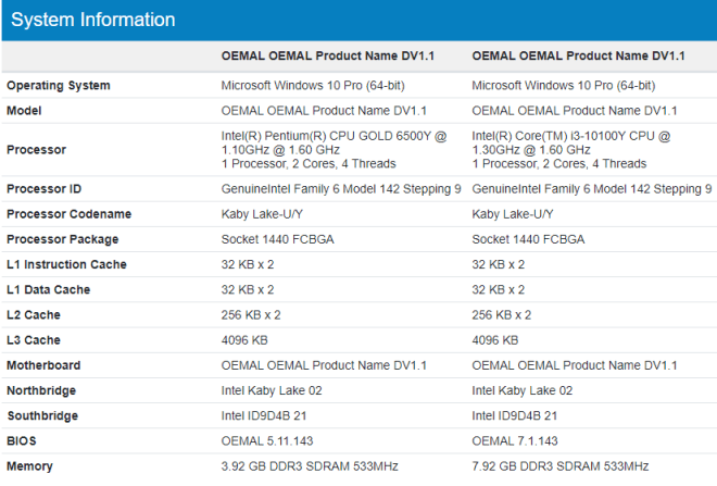 Microsoft Surface Go 3: 'OEMAL' bei Geekbench