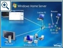 WinHEC Windows Home Server Spezial