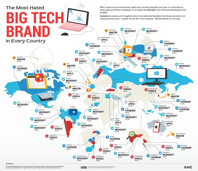 Meistgehasste Marken der Welt