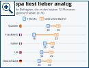 eBooks vs. klassische Bücher: Deutschland liest lieber analog