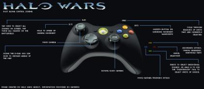 Halo Wars Controller Belegung