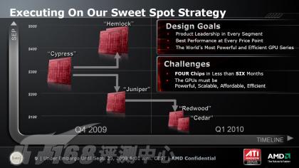 AMD Produktpräsentation DirectX 11