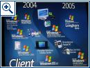 WinHEC Windows Roadmap