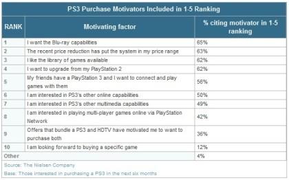 Playstation 3 Kaufargumente