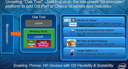 Intel Atom Oak Trail Tablet-PC