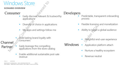 Windows Store in Windows 8 (Entwurf)