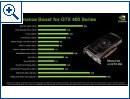Nvidia GeForce Treiber 260.x