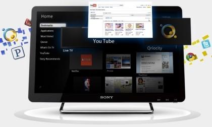 Sony Google TV
