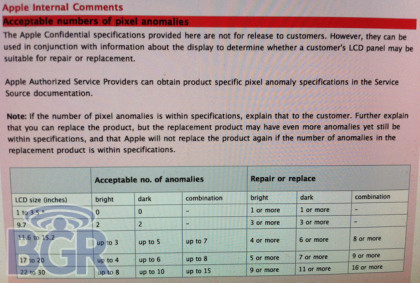 Apple Pixelfehler