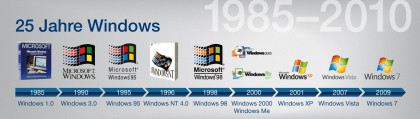 25 Jahre Windows