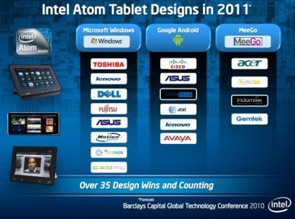 35 Intel-Tablets in 2011