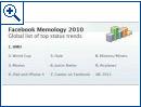 Facebook Jahresrückblick 2010