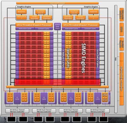 Radeon HD 9650 to Radeon HD 9670