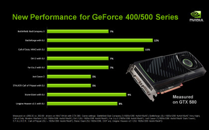Nvidia GeForce 265