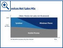 Nokia und Microsoft - Bild 4