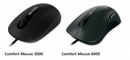 Microsoft Comfort Mouse