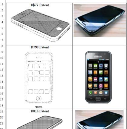 Apple klagt gegen Samsung