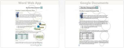 Office 365 vs. Google Docs