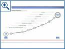 Chrome-Entwicklung von 2010 bis 2011 - Bild 1