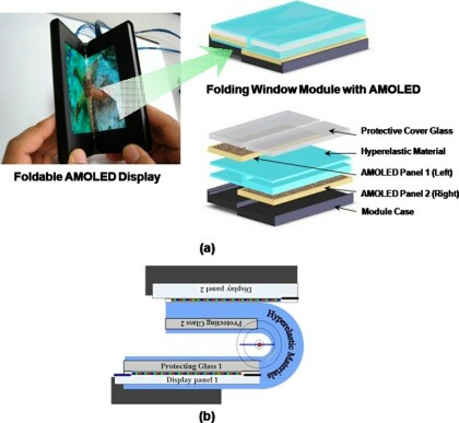 Samsung: Faltbares AMOLED-Display