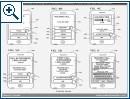 Apples Patentantrag zeigt Telefonate ohne Stimme